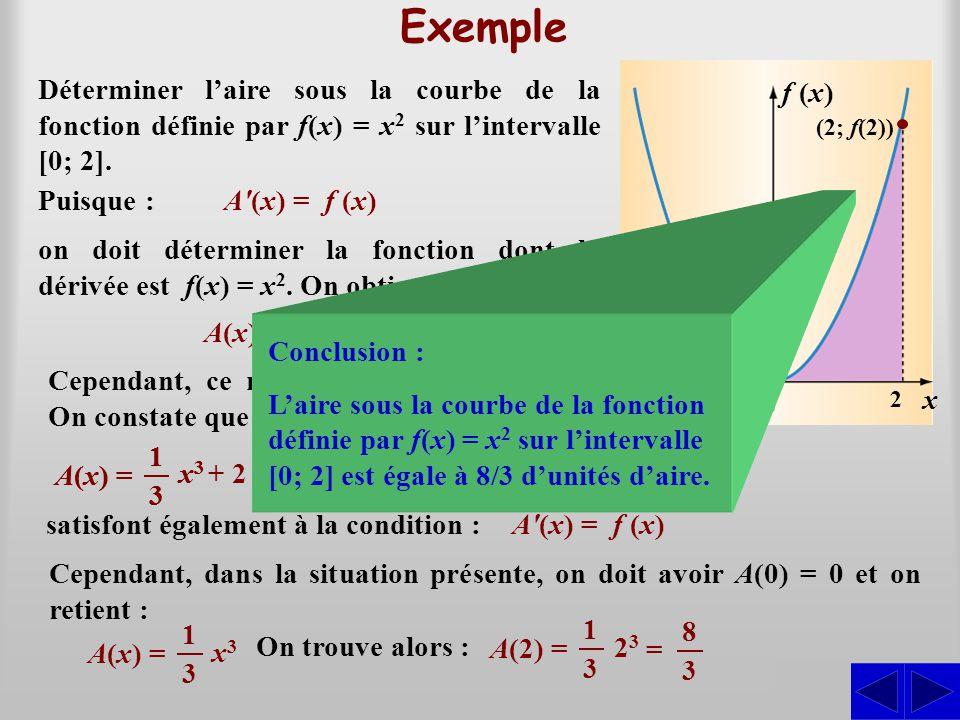 Exemple Déterminer l'aire sous la courbe de la fonction définie par f(x) = x2 sur l'intervalle [0; 2].